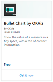 Визуализация Bullet Chart