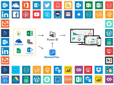 Microsoft Flow и Power BI