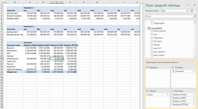 Сводная таблица в Excel по данным на портале Power BI