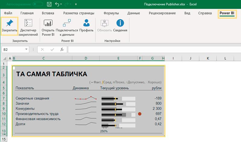 Закрепление таблиц Excel на портале Power BI