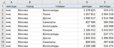 пример сводной таблицы